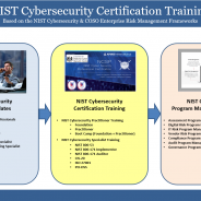 NCSP Training Programs